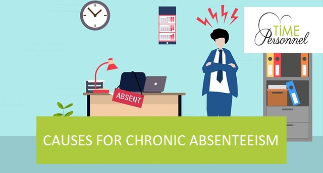 Causes of Employee Absenteeism